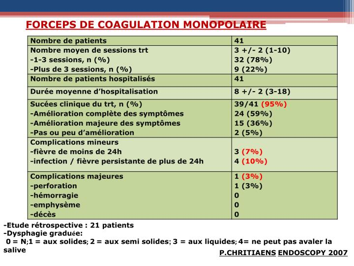 FORCEPS DE COAGULATION MONOPOLAIRE