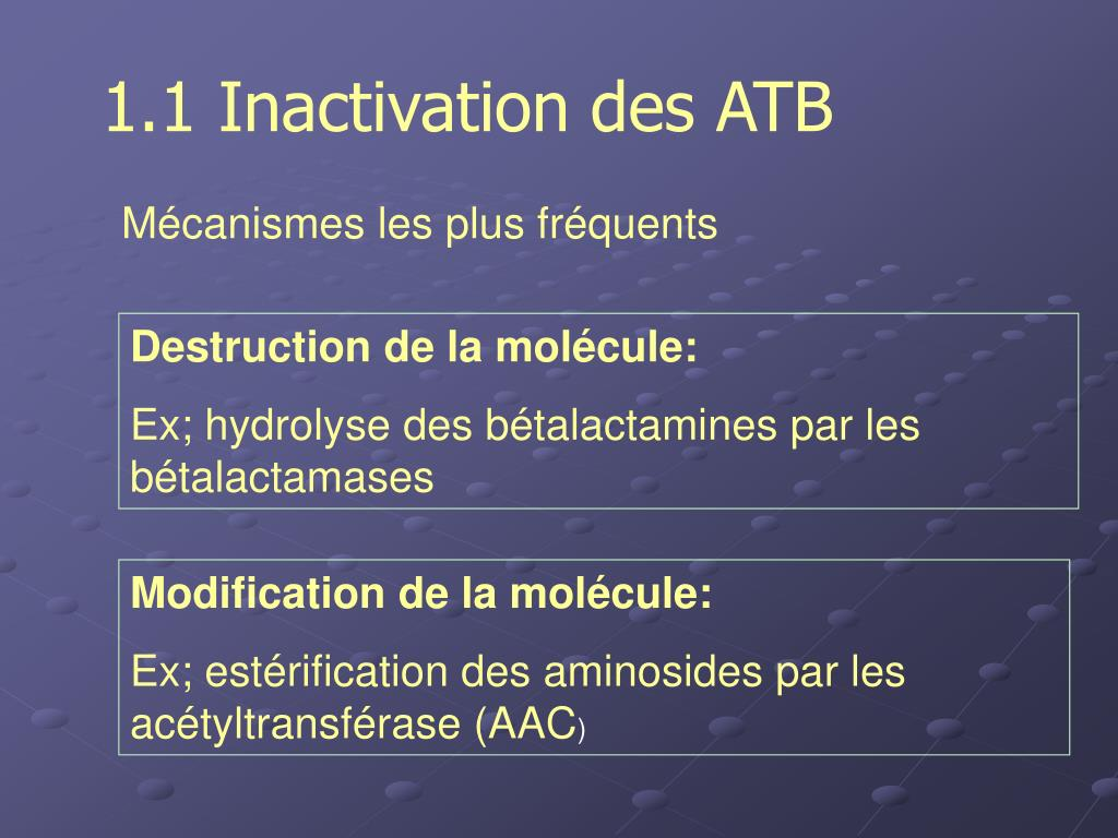 1.1 Inactivation des ATB