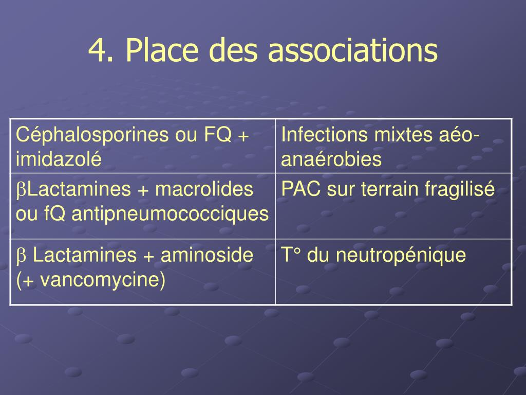 4. Place des associations