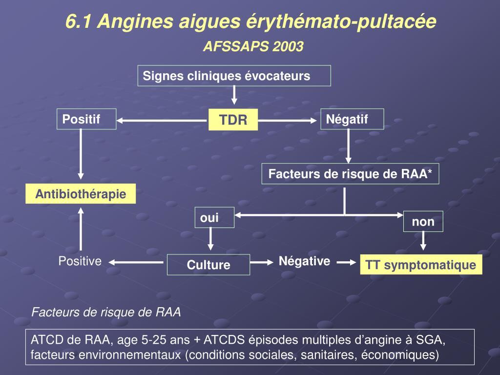 6.1 Angines aigues érythémato-pultacée