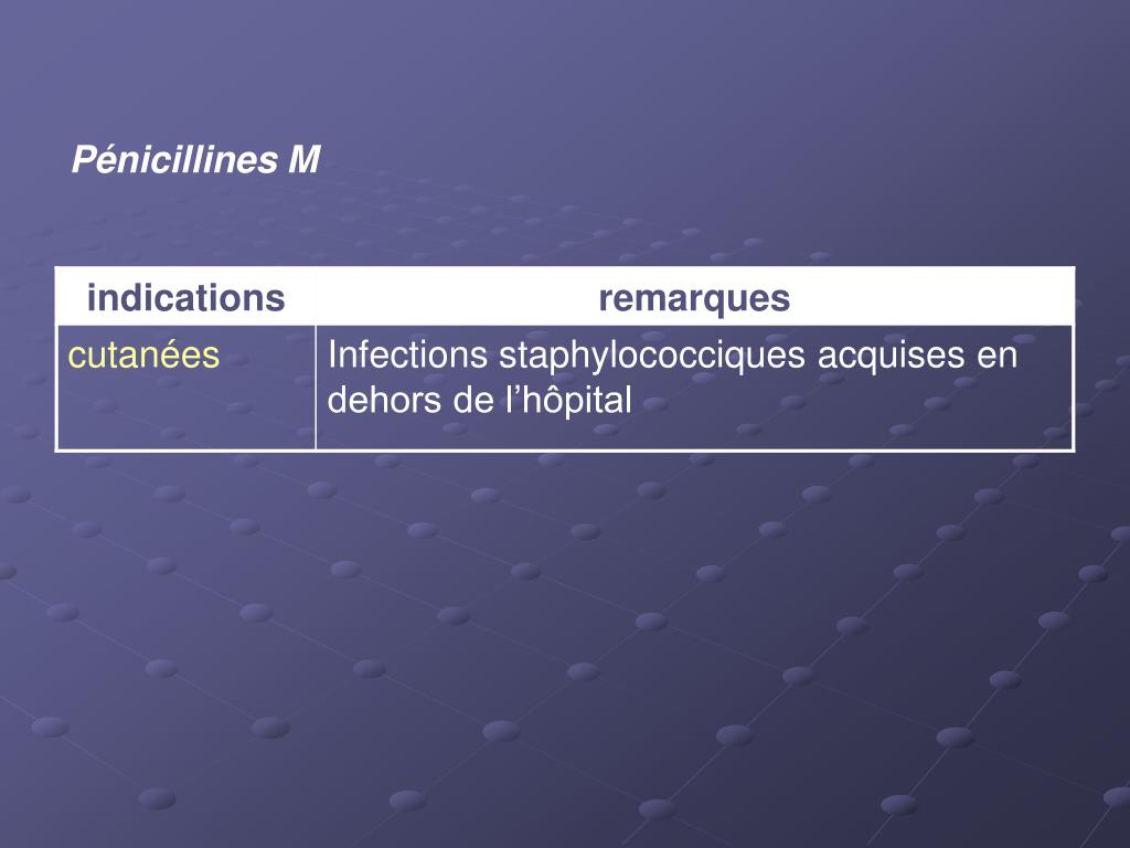 Pénicillines M