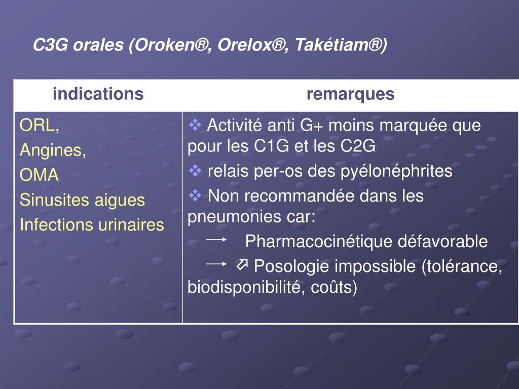 C3G orales (Oroken