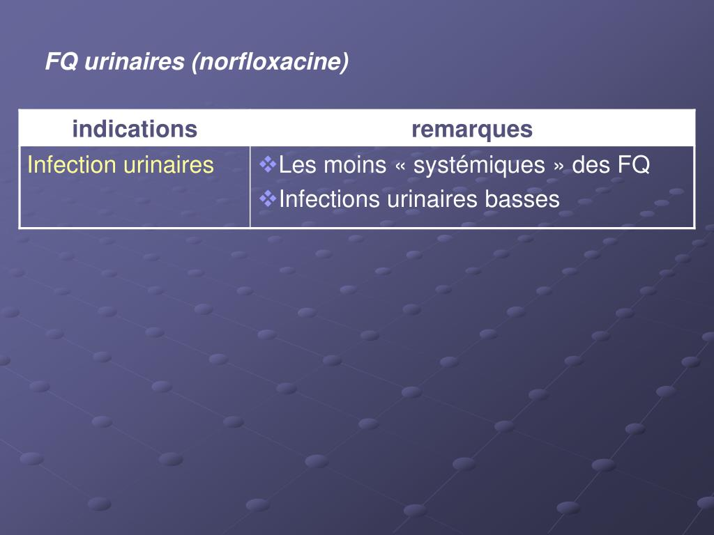 FQ urinaires (norfloxacine)