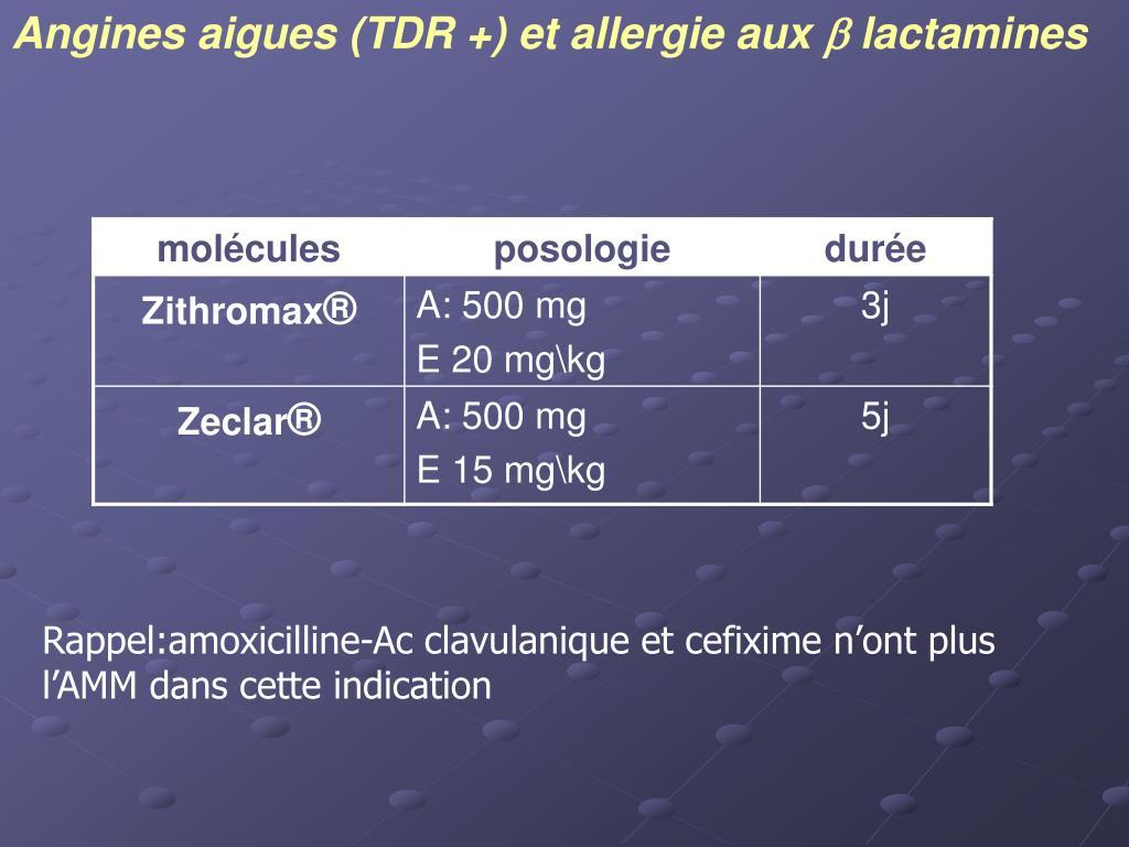 Angines aigues (TDR +) et allergie aux
