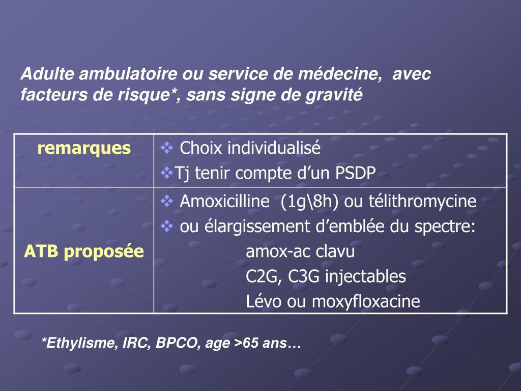 Adulte ambulatoire ou service de médecine,  avec facteurs de risque*, sans signe de gravité