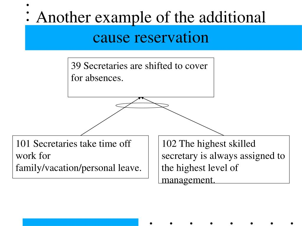 101 Secretaries take time off work for family/vacation/personal leave.