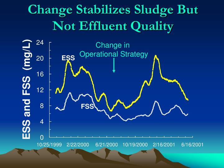 Change Stabilizes Sludge But Not Effluent Quality