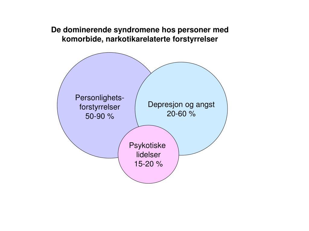 De dominerende syndromene hos personer med komorbide, narkotikarelaterte forstyrrelser
