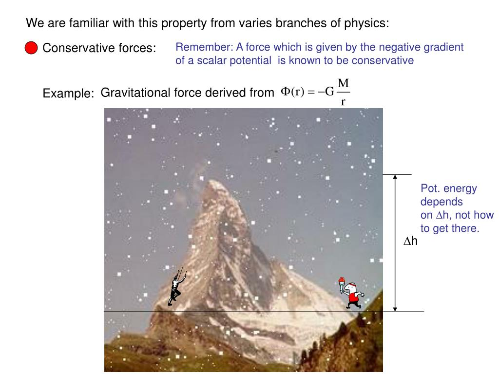 We are familiar with this property from varies branches of physics: