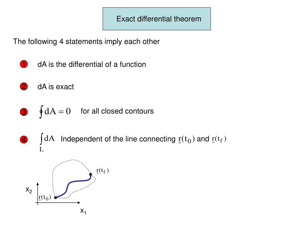 Exact differential theorem