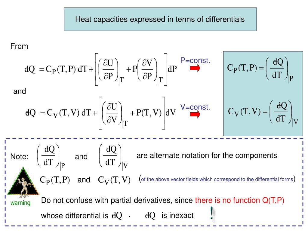 Heat capacities expressed in terms of differentials