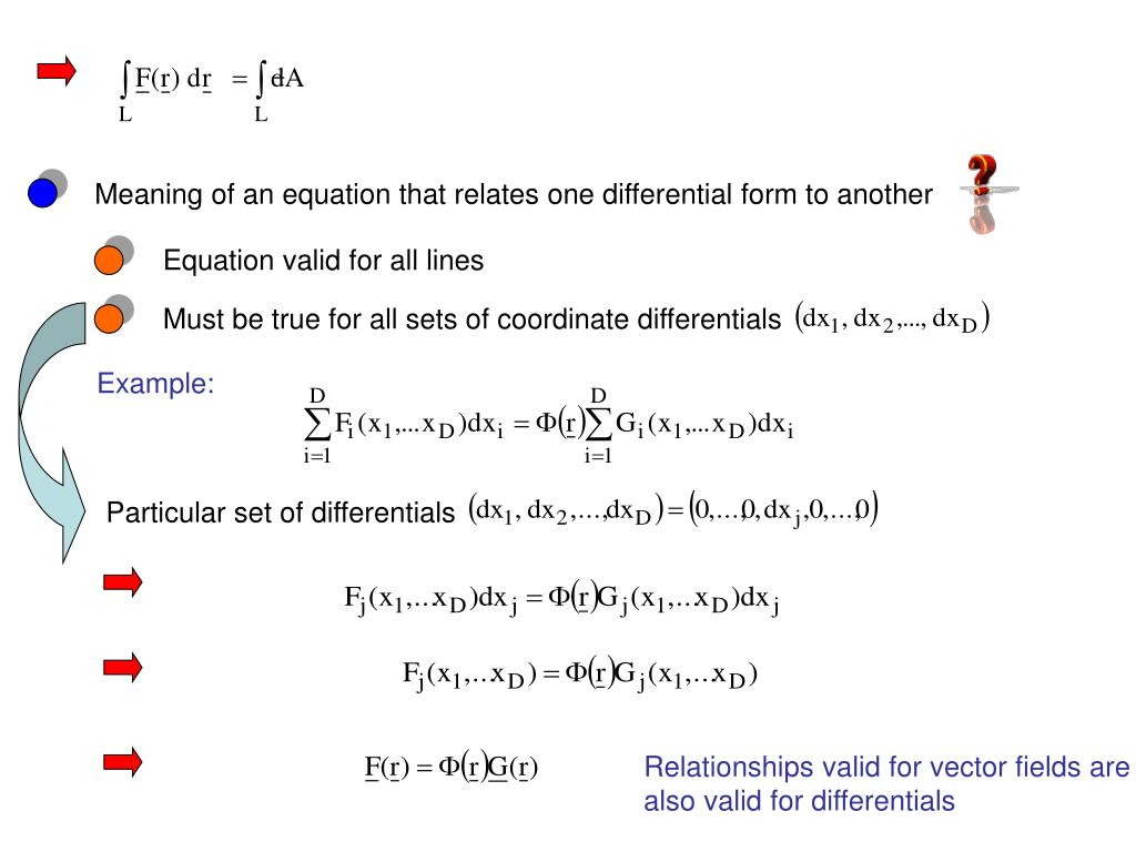 Meaning of an equation that relates one differential form to another