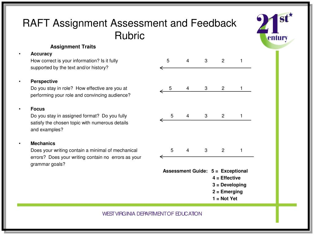 RAFT Assignment Assessment and Feedback Rubric