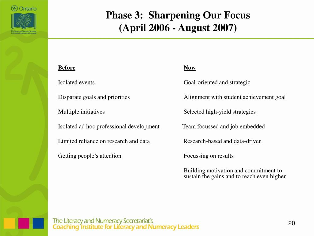 Phase 3:  Sharpening Our Focus