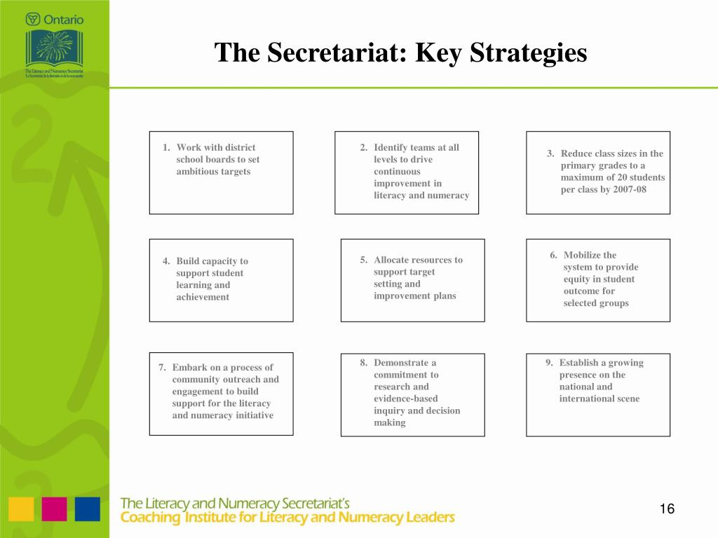 The Secretariat: Key Strategies