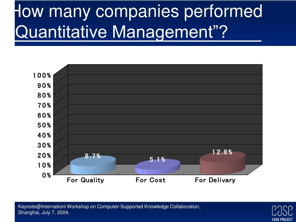 "How many companies performed ""Quantitative Management""?"