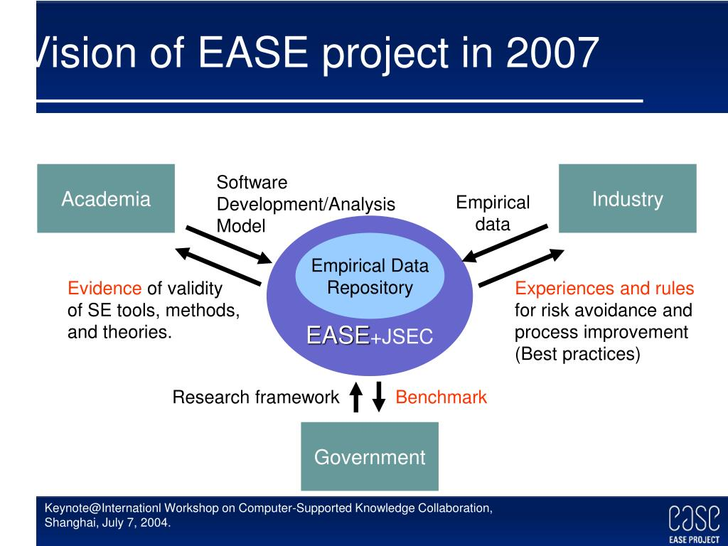 Vision of EASE project in 2007