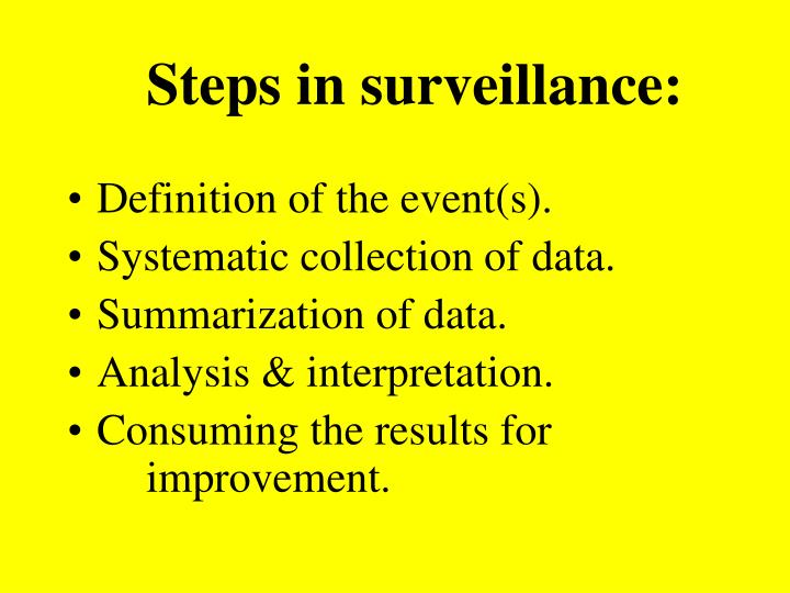 Steps in surveillance: