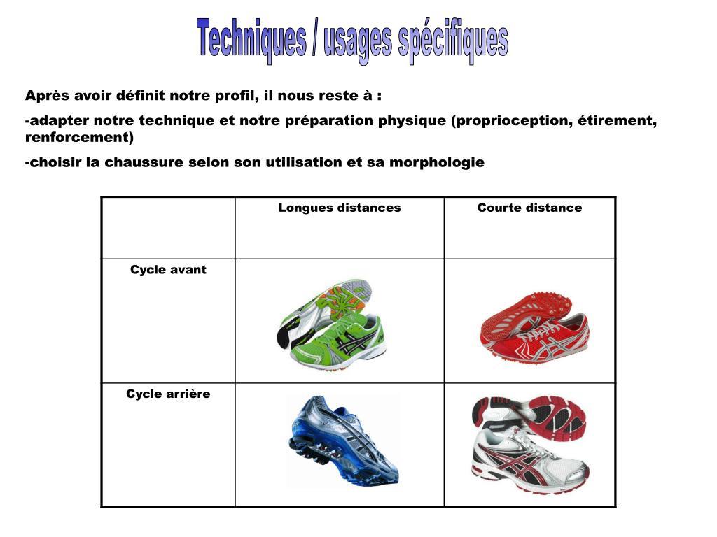 Techniques / usages spécifiques