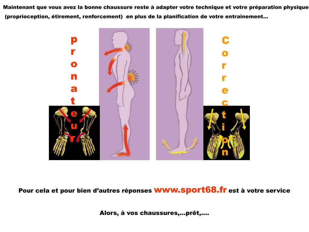 pronateur