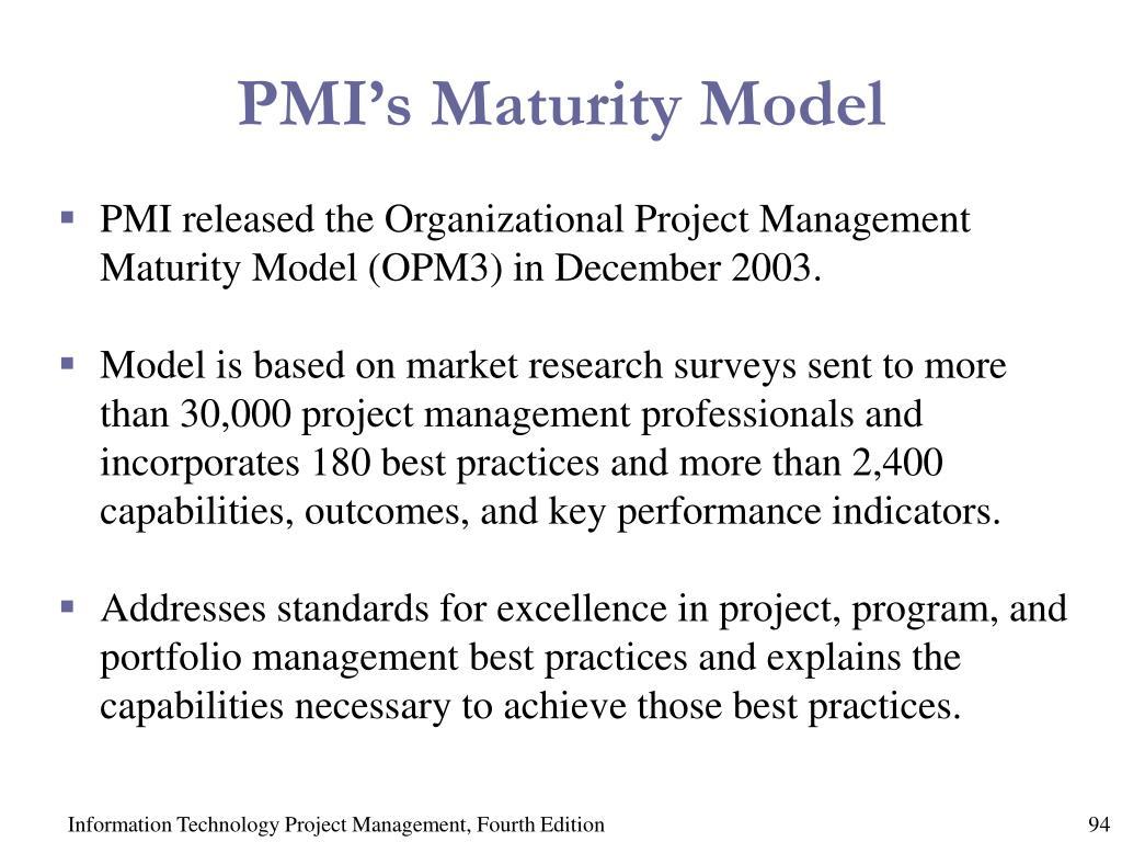 PMI's Maturity Model