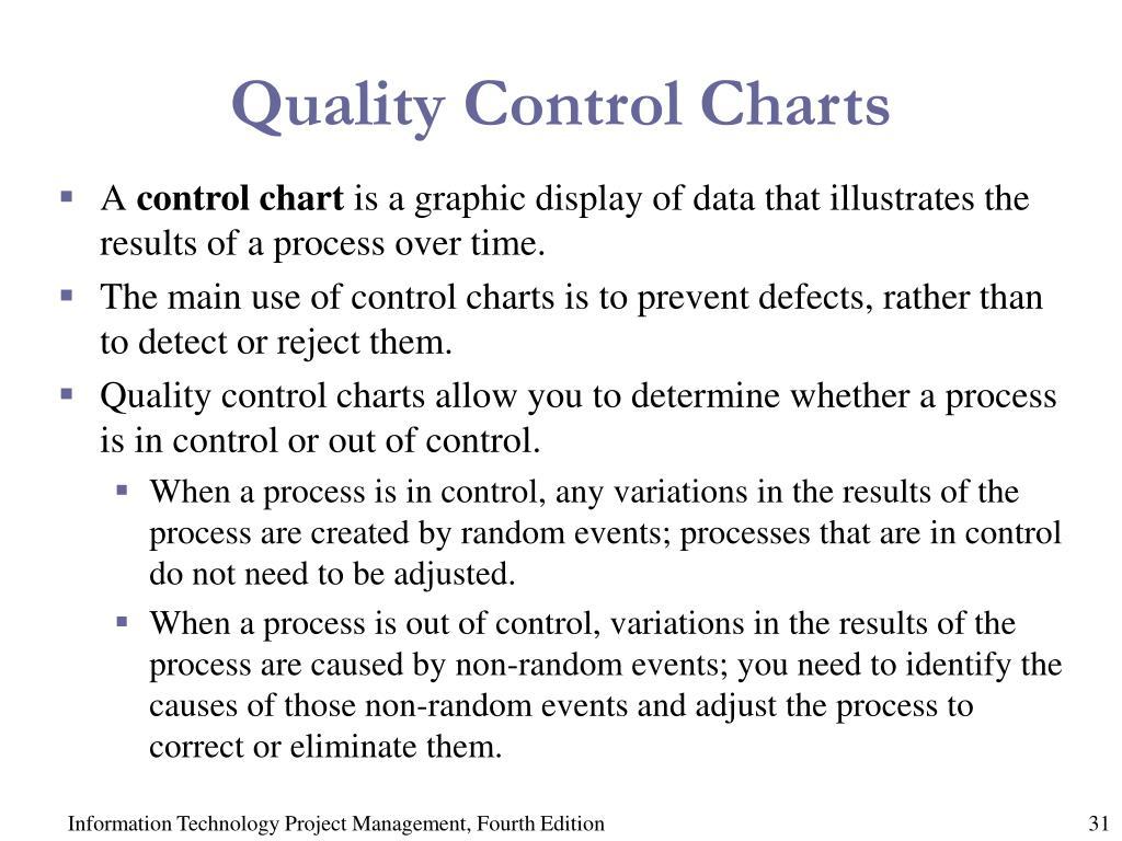 Quality Control Charts
