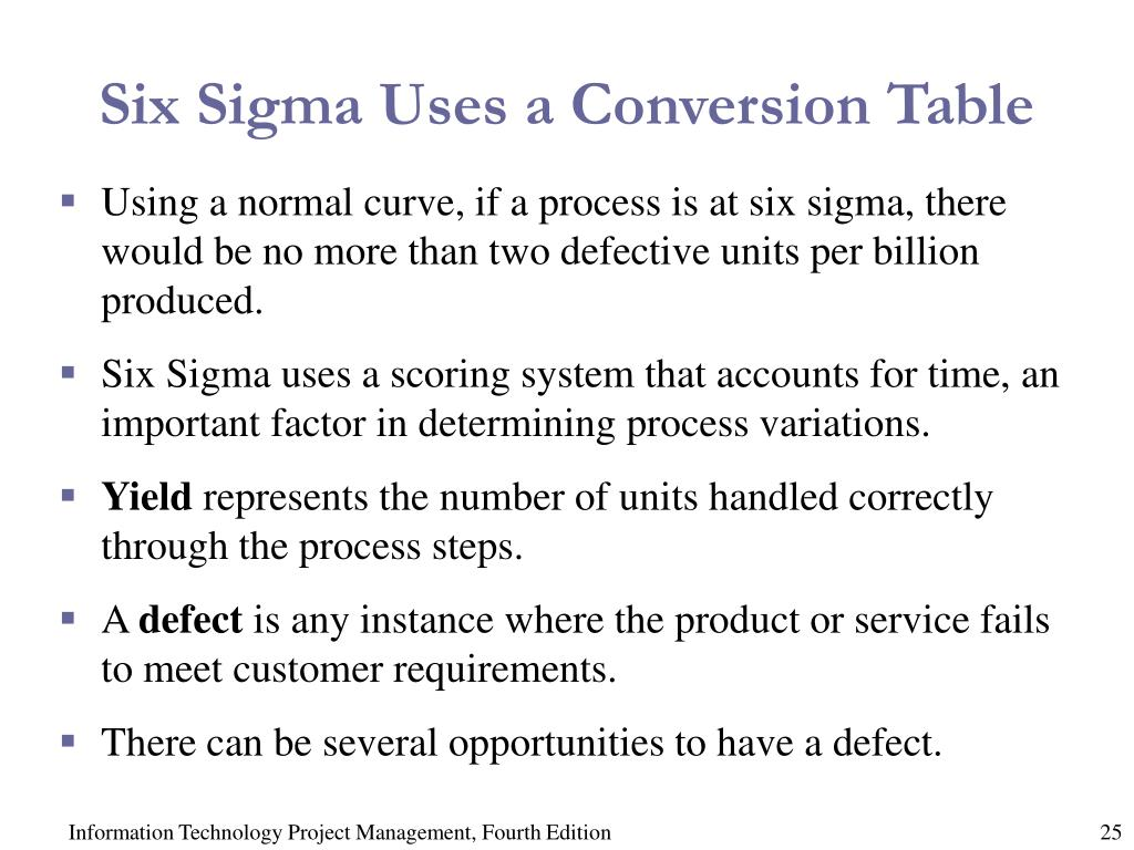Six Sigma Uses a Conversion Table