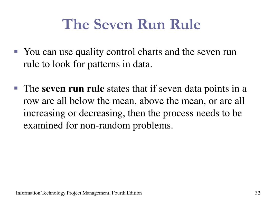 The Seven Run Rule