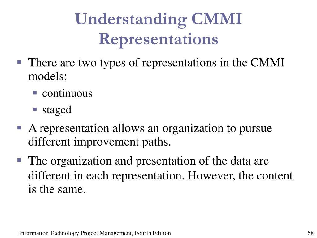 Understanding CMMI Representations