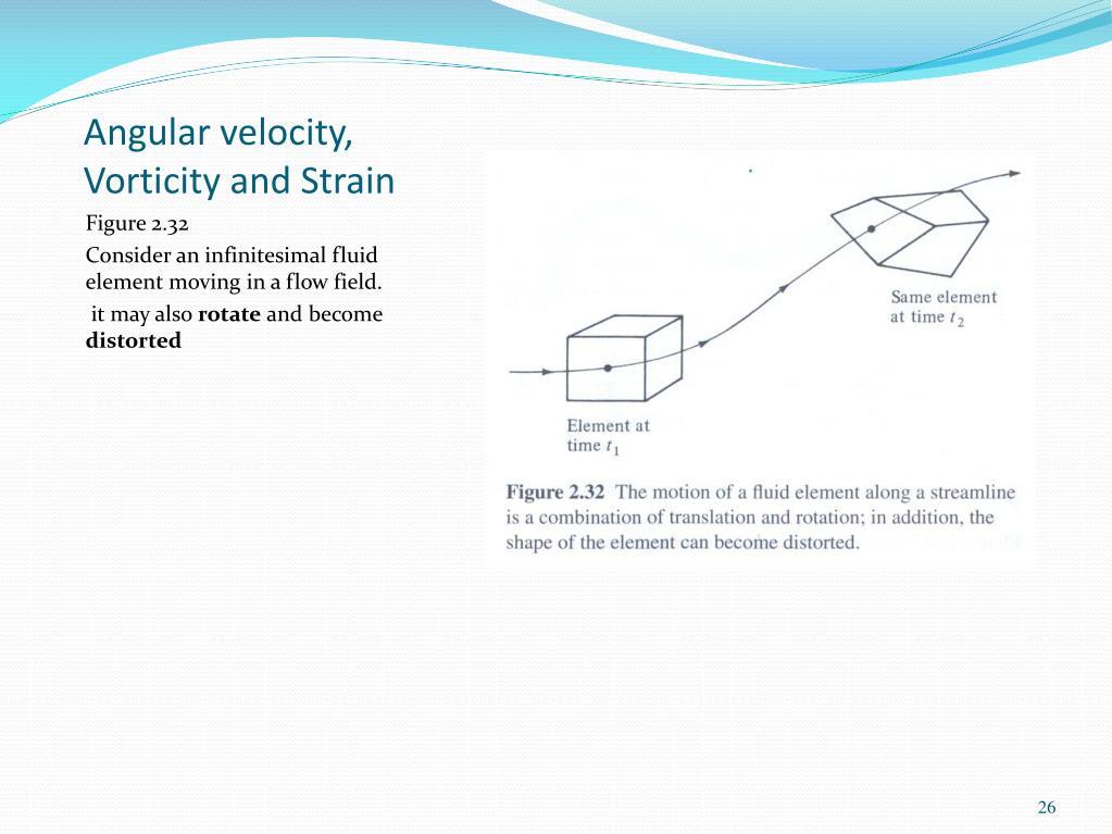 Angular velocity, Vorticity and Strain