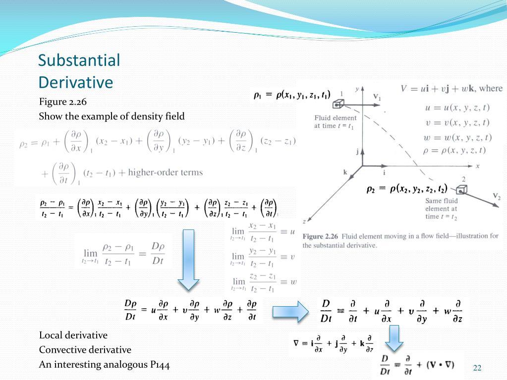 Substantial Derivative