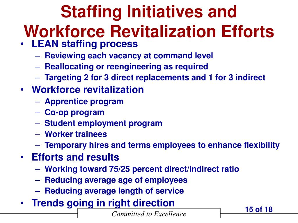Staffing Initiatives and