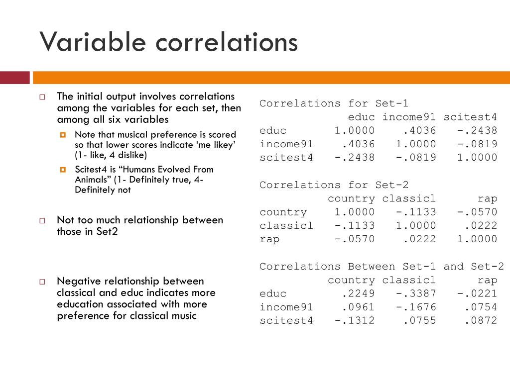 Variable correlations