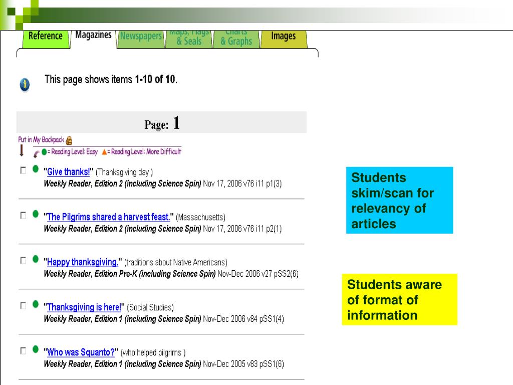 Students skim/scan for relevancy of articles