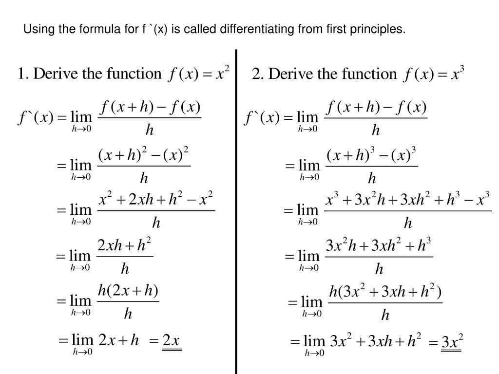 Using the formula for f `(x) is called differentiating from first principles.