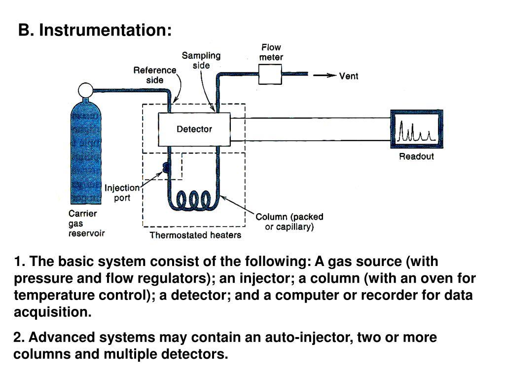 B. Instrumentation: