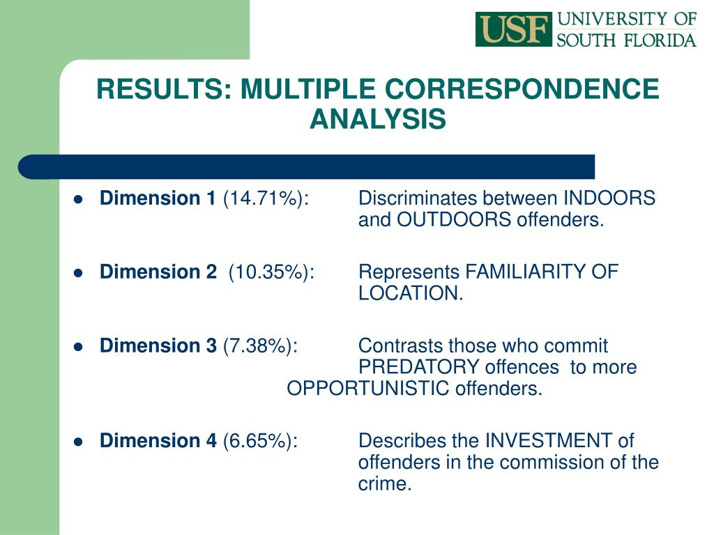 RESULTS: MULTIPLE CORRESPONDENCE ANALYSIS