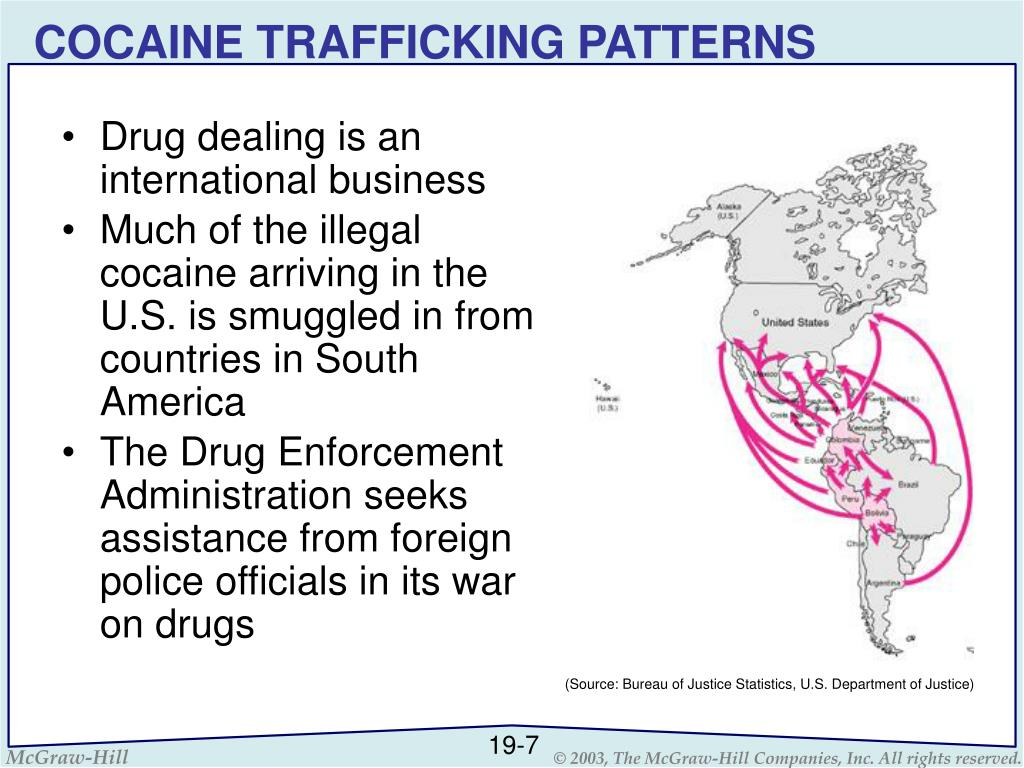 COCAINE TRAFFICKING PATTERNS