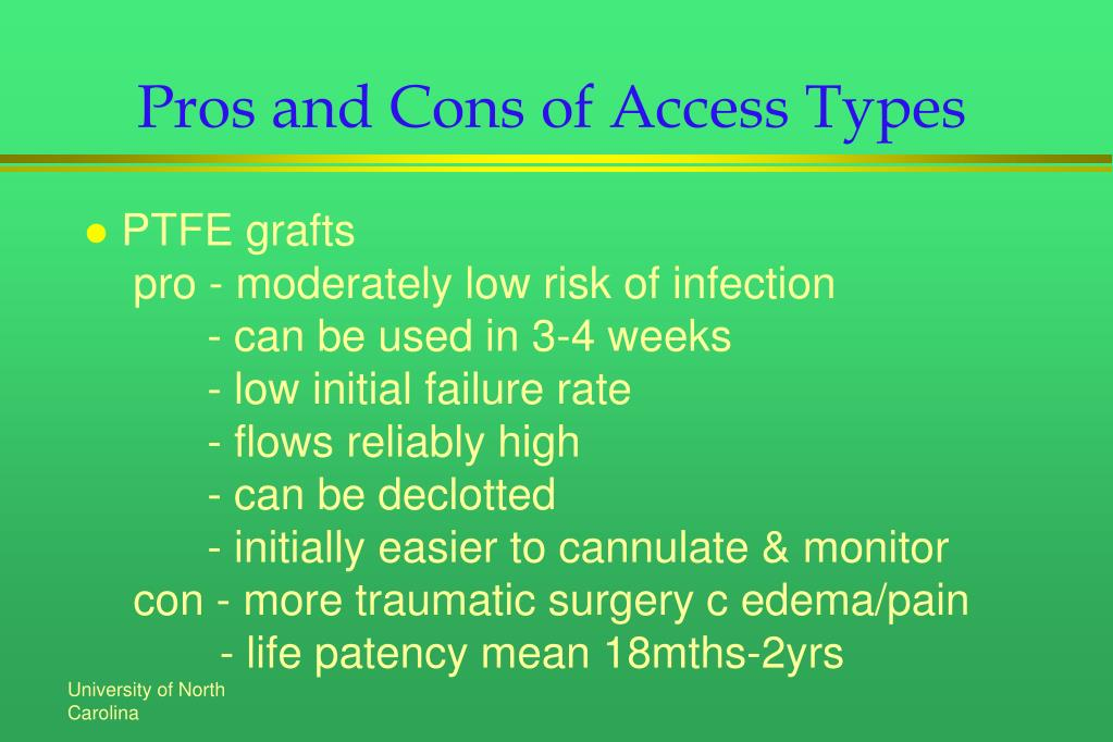 Pros and Cons of Access Types