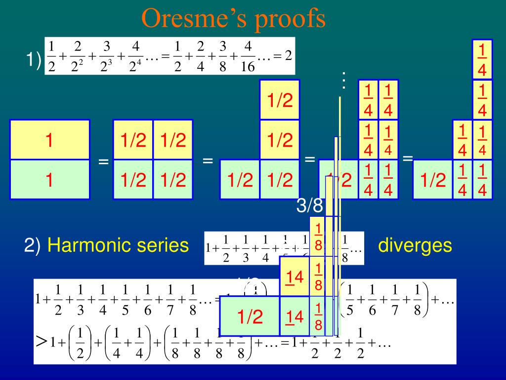 Oresme's proofs