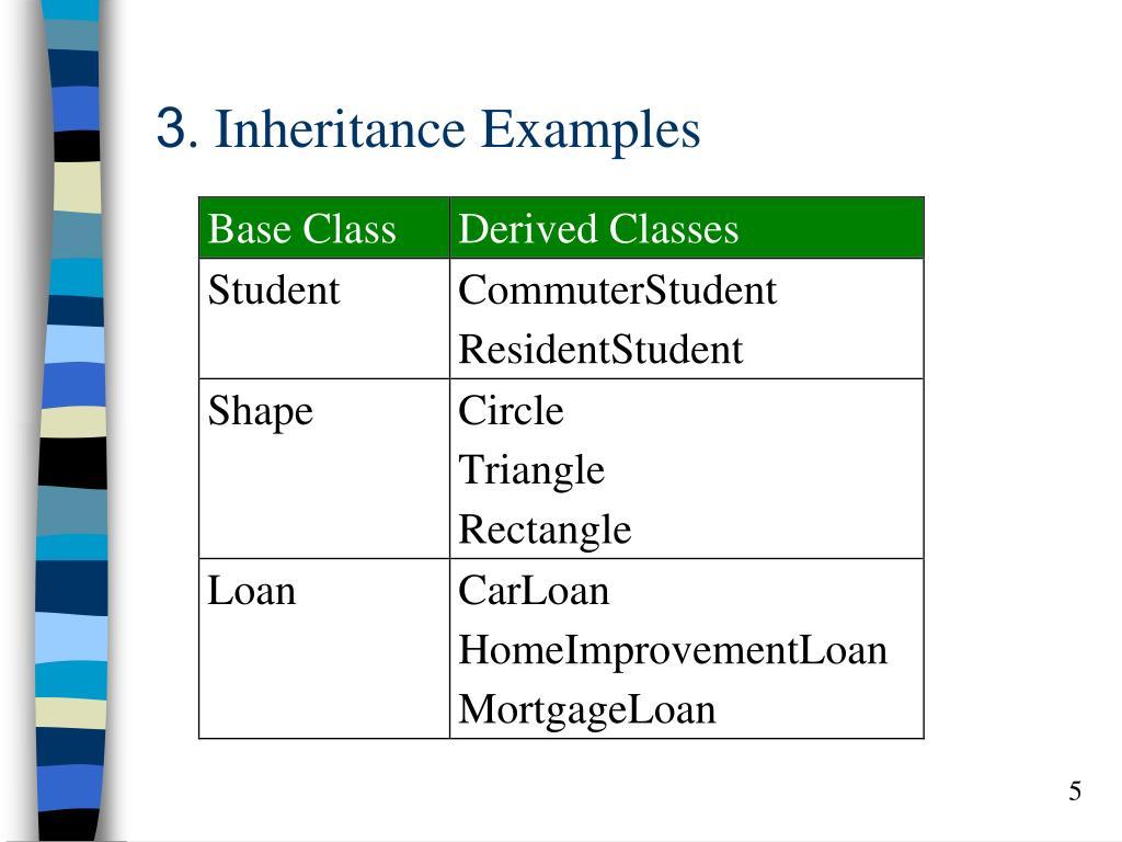 3. Inheritance Examples