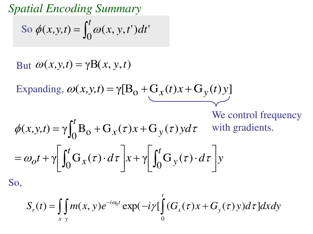 Spatial Encoding Summary