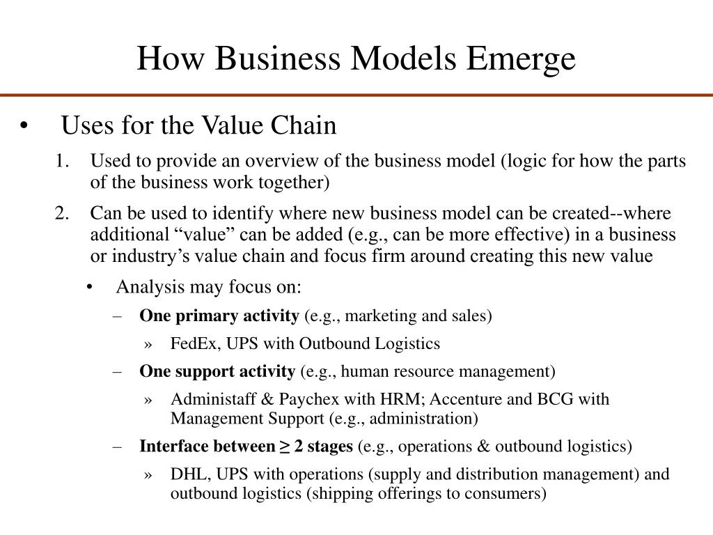 How Business Models Emerge