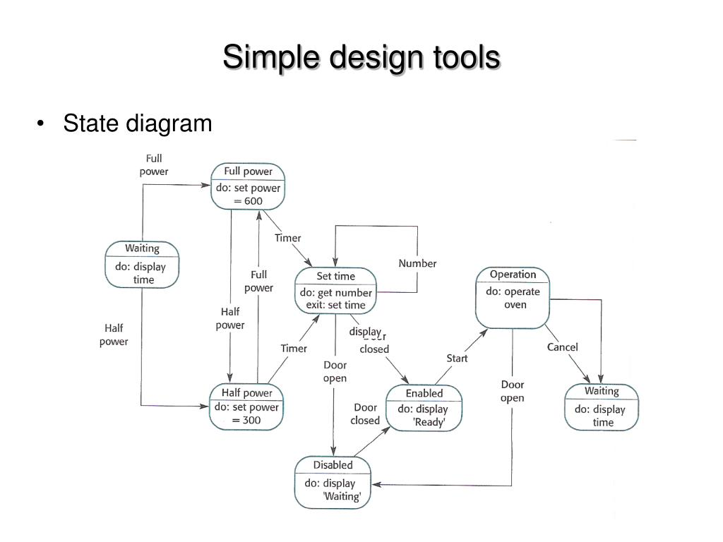 Simple design tools