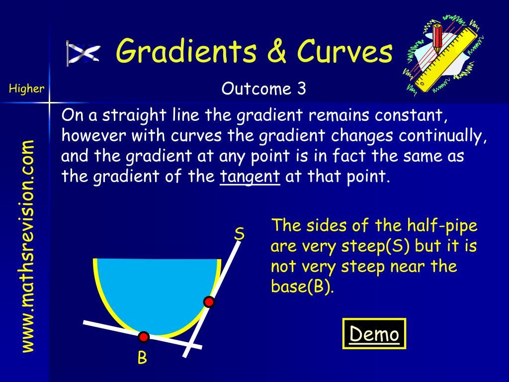 Gradients & Curves
