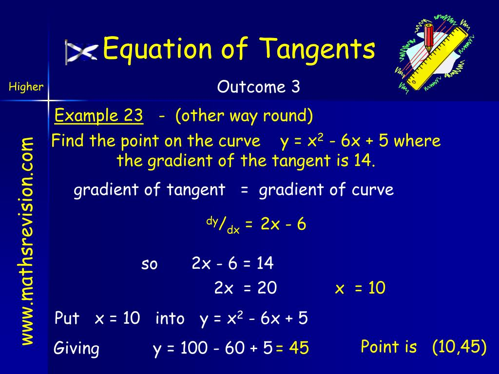 Equation of Tangents