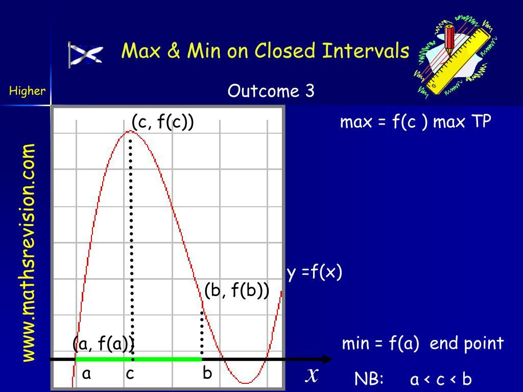 Max & Min on Closed Intervals