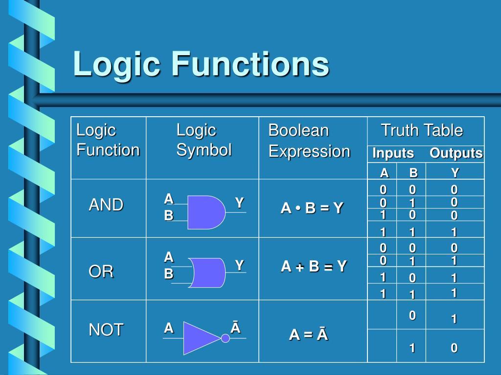 Logic Function