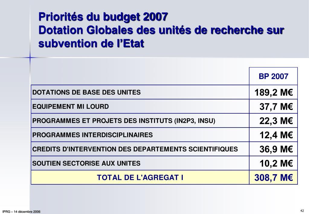 Priorités du budget 2007