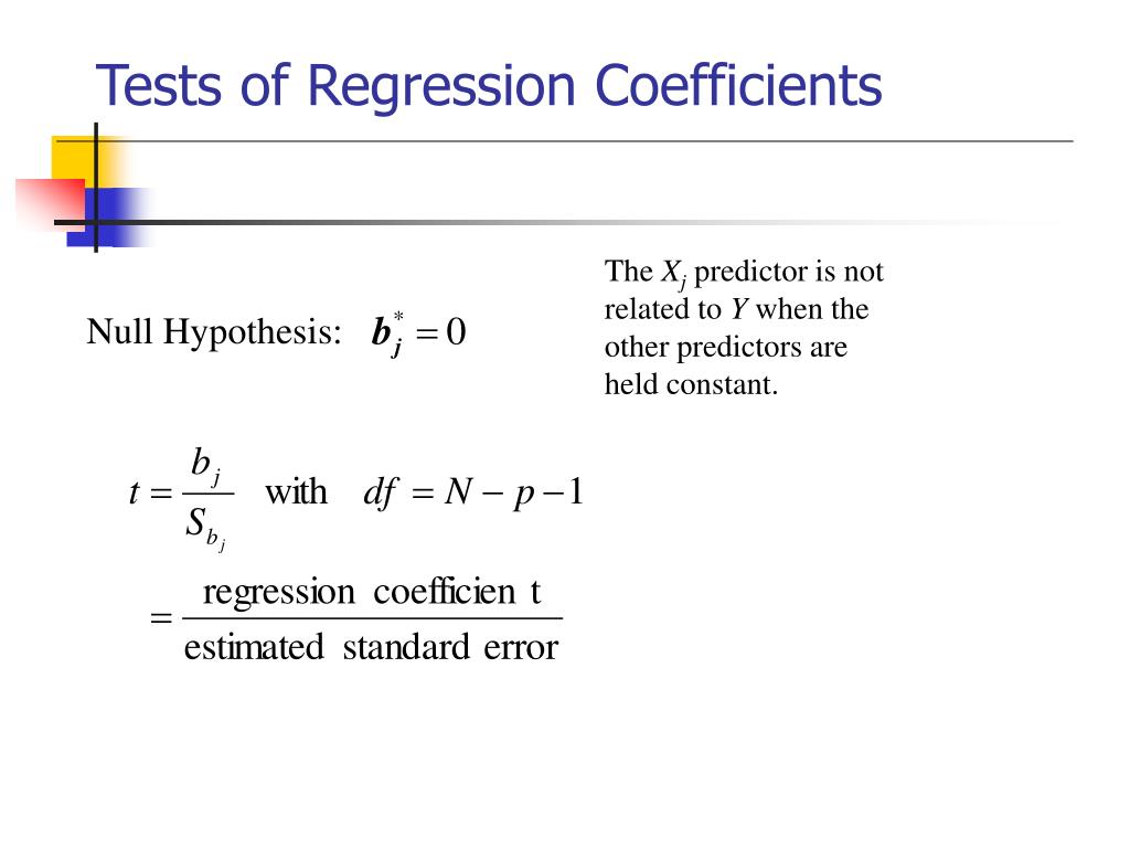 Tests of Regression Coefficients